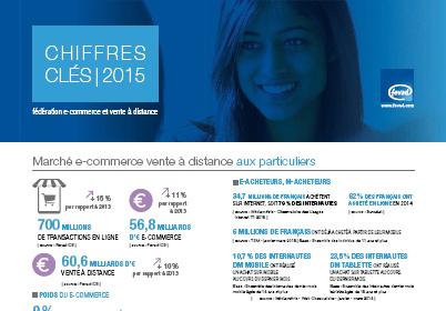 blog-me-tender-fevad-chiffres-2015-e-commerce
