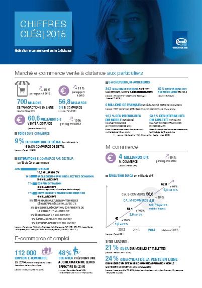 blog-me-tender-fevad-chiffres-2015